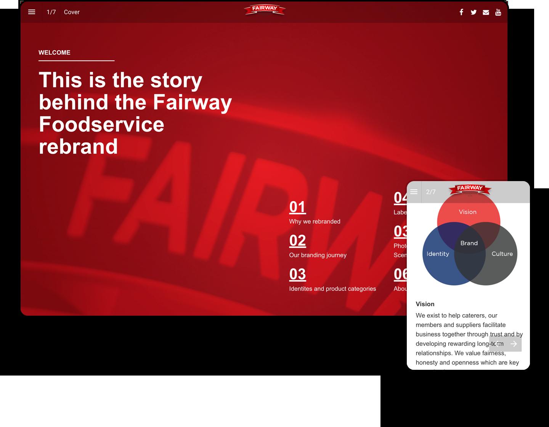interactive-online-magazine-example-fairway